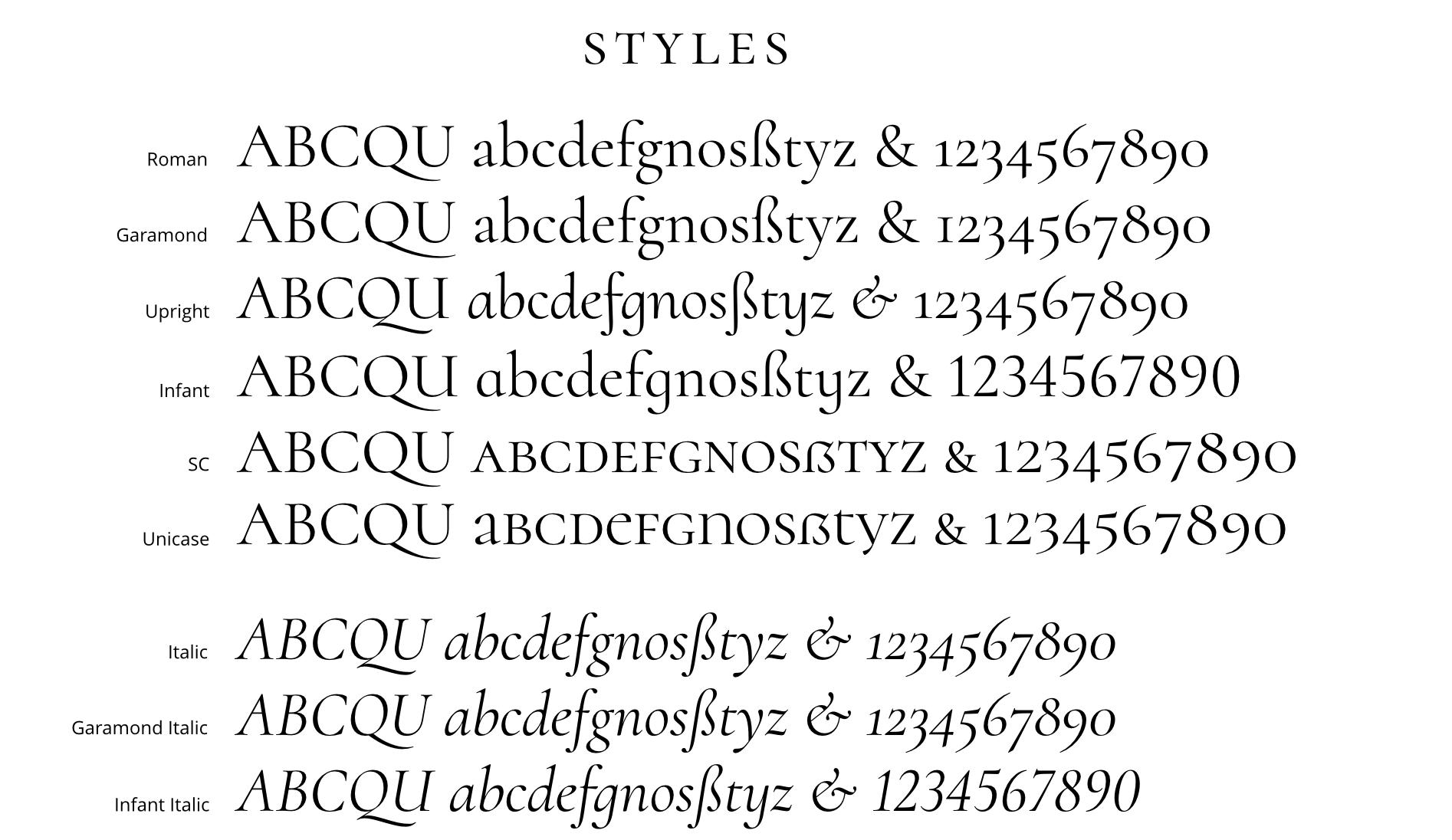 cormorant font banner7