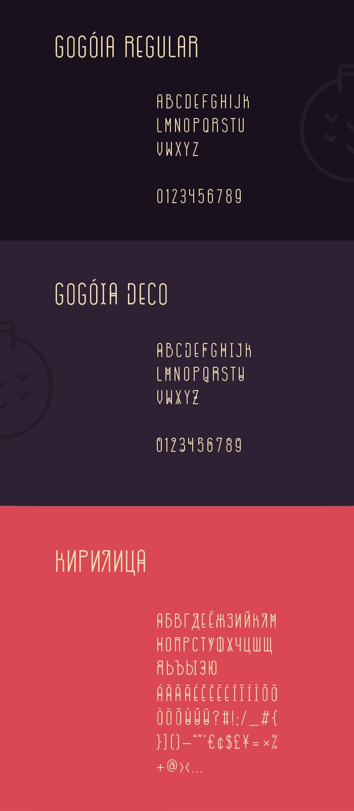 gogoia02